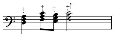 Mallet lift notation