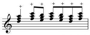 Mallet notation suspended