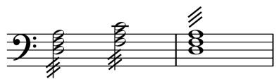 Mallet roll notation