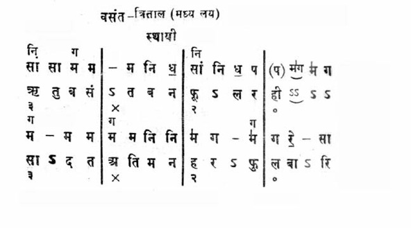 indian-music-notation