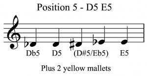 bell-positions-d5-e5-only