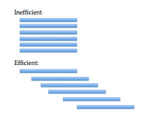 efficient-vs-inefficient-working-through-piece